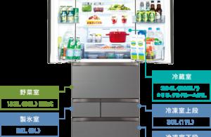 7月の特価品 冷蔵庫3万円値引き!